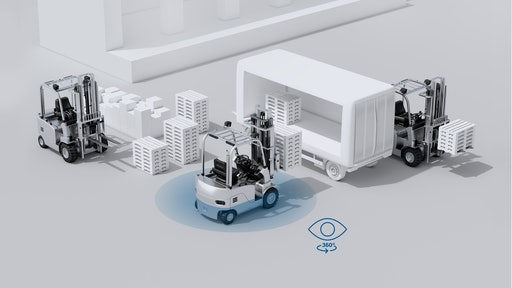 Bosch Bringing Automotive Multi-Camera System to Logistics Market | OEM  Off-Highway